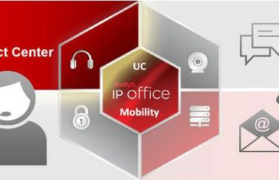 IP Office Contact Center